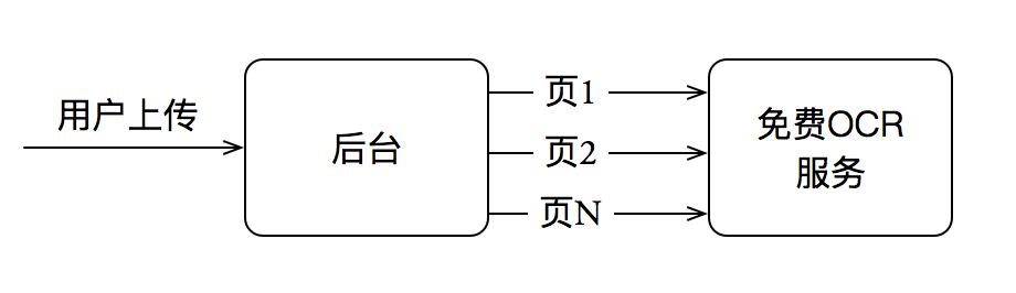 pdfaddtext1