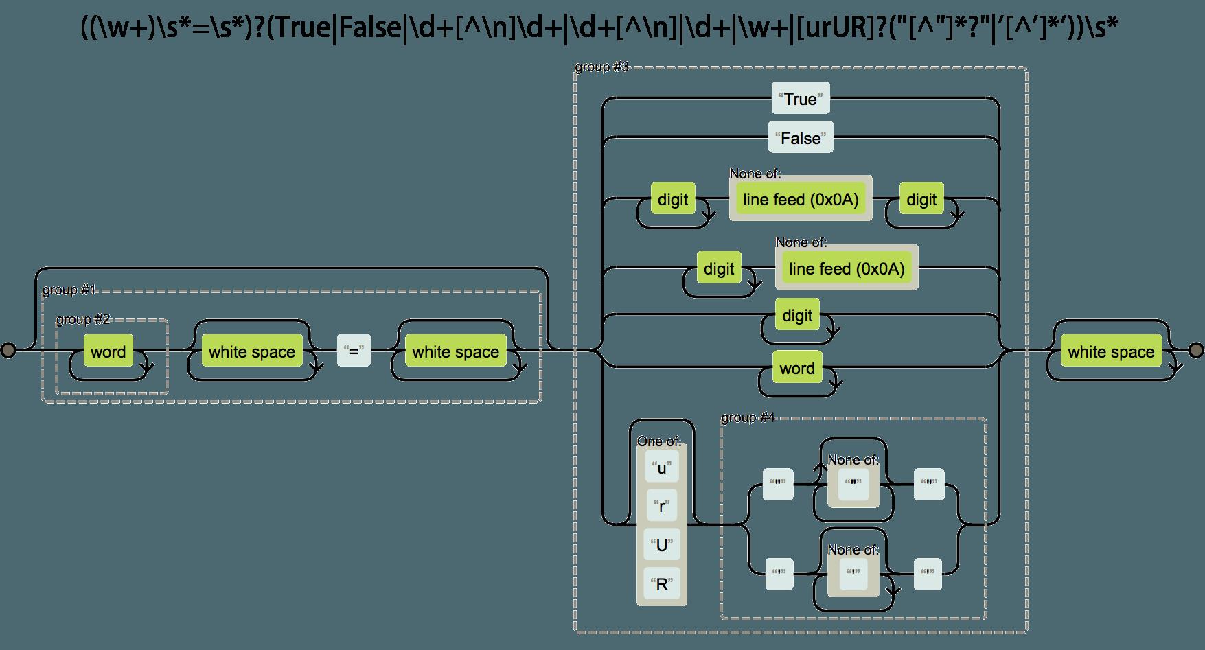 werkzeug_converter_args_re